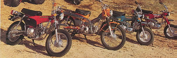 The Amazing History Of Honda Dirt Bikes!